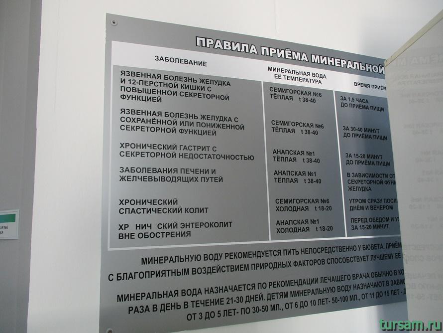 Бювет Дилуч в Анапе-6