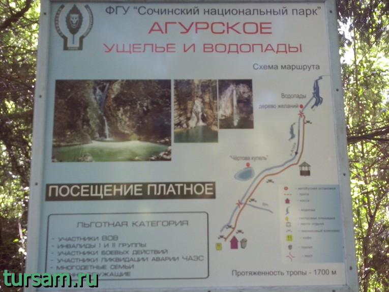 Схема маршрута Агурское ущелье и водопады